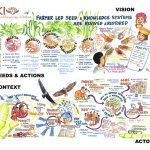 vision-context-actors-actions-a4